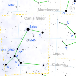 Constellation Canis Major